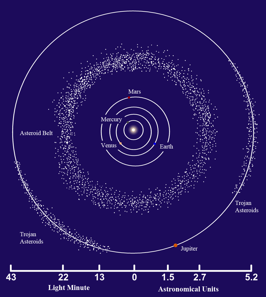 asteroides-cinturo-en